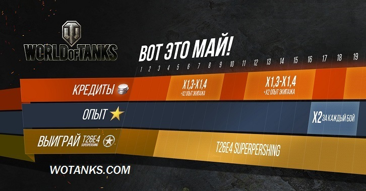 Вот это Май - Календарь событий World of Tanks
