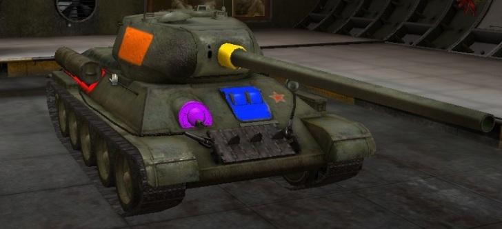 Пробиваемые места танков