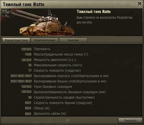 Характеристики танка Ратте