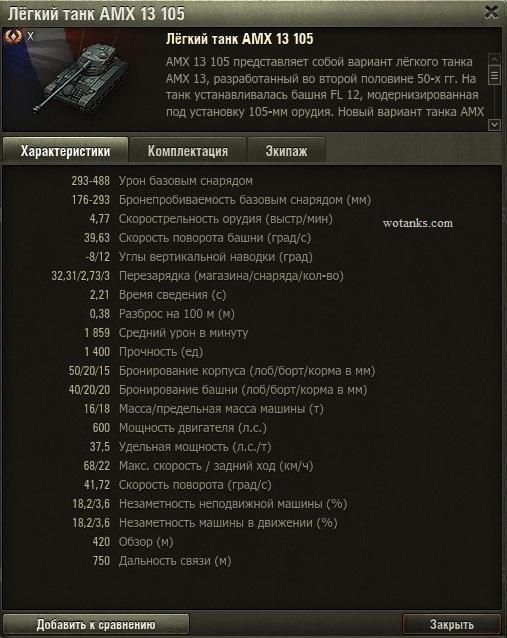 Характеристики легкого танка AMX 13 105