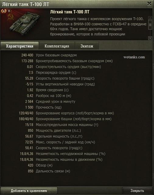 Характеристики легкого танка Т-100 ЛТ