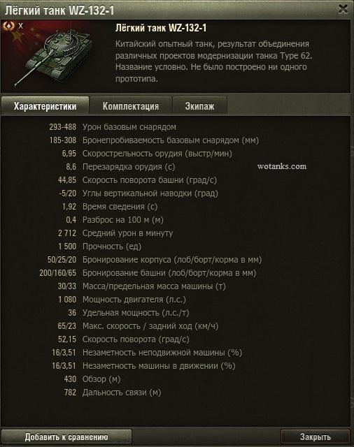 Характеристики легкого танка WZ-132-1