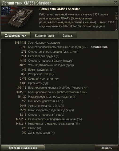 Характеристики легкого танка XM551 Sheridan
