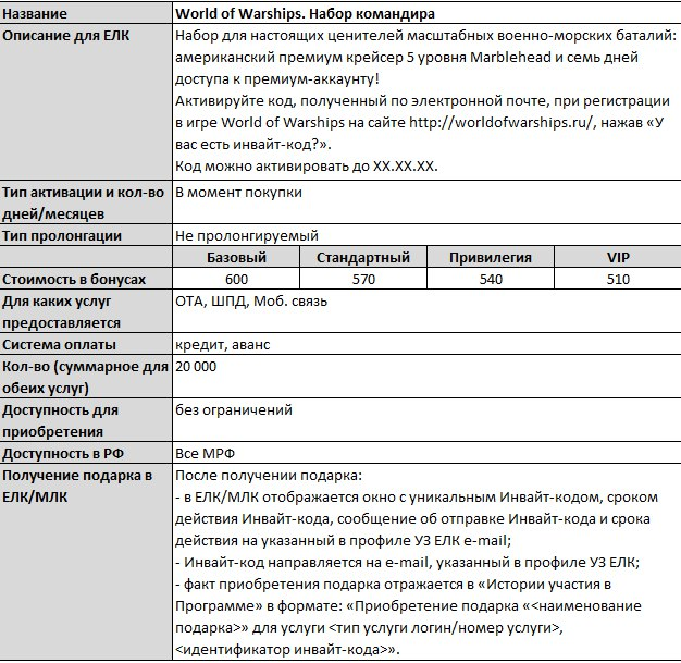 Инвай-коды для WOT от Ростелекома