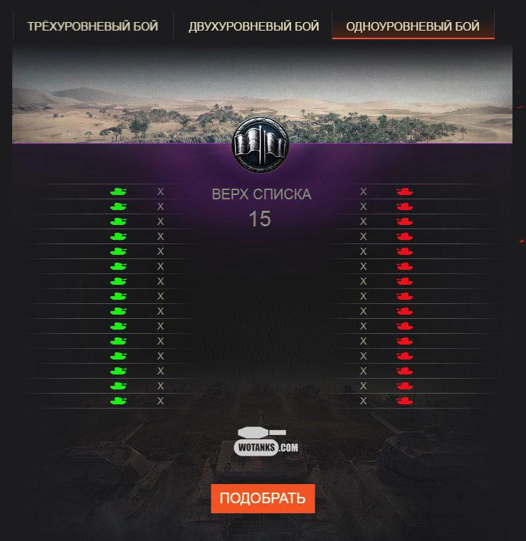 Бои одного уровня в World of Tanks 9.18