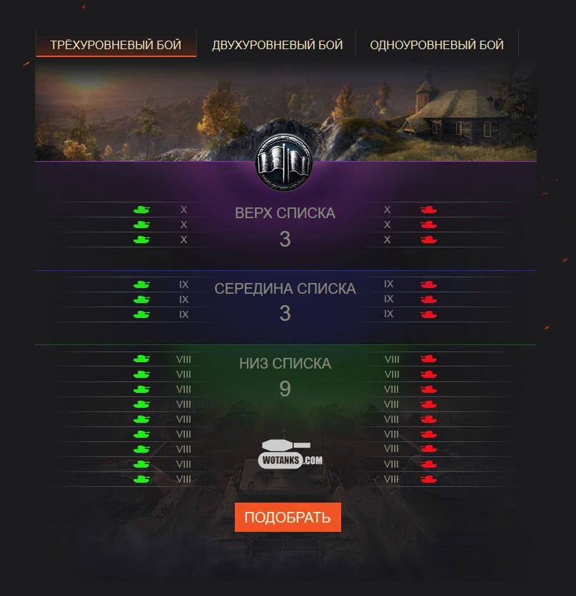 Бои трех уровней в Мире танков 9.18