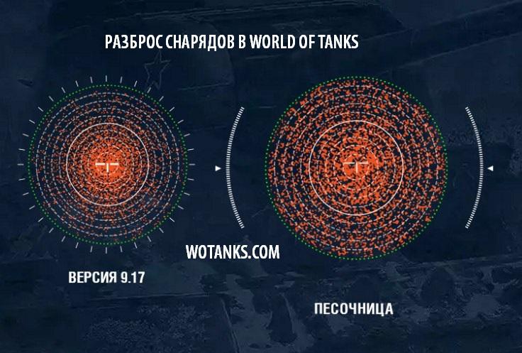 Разброс снарядов в World of Tanks