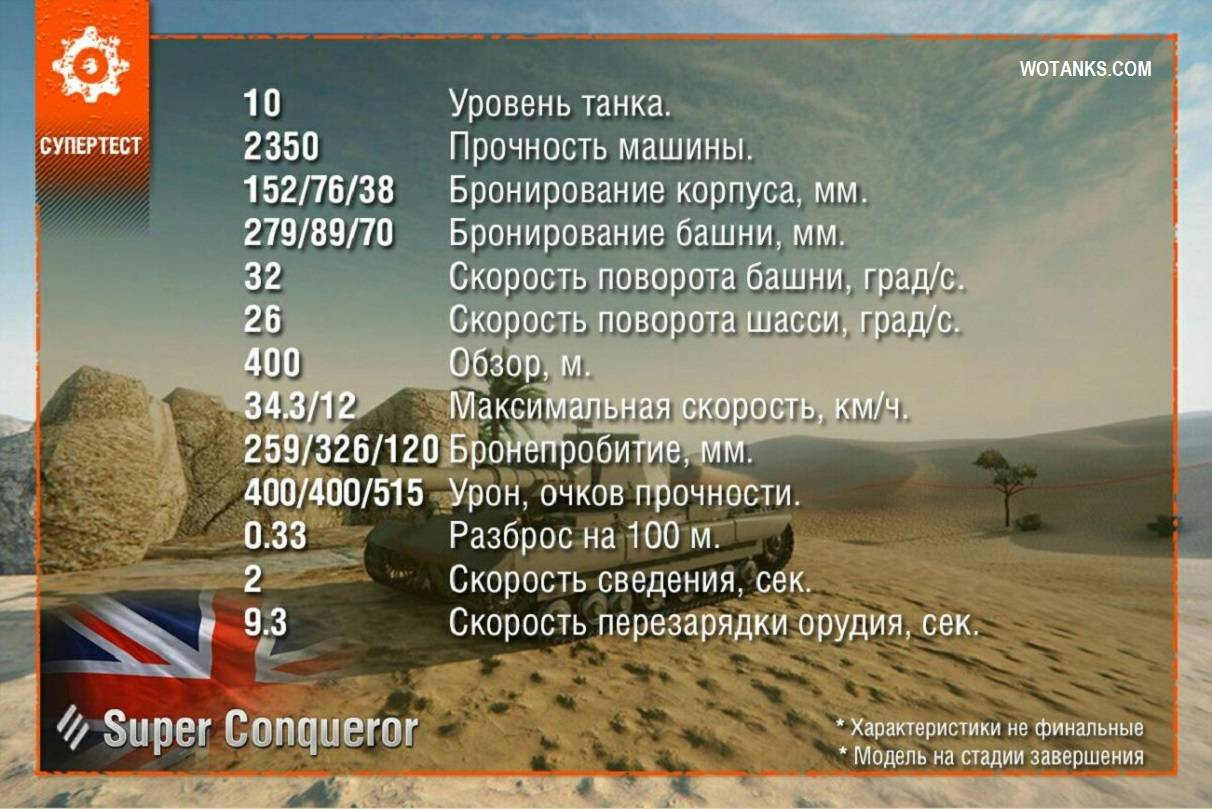 Характеристики танка Super Conqueror в World of Tanks 9.20.1