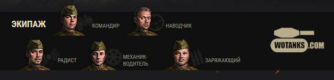 Экипаж TVP VTU Koncept - среднего танка 8 уровня