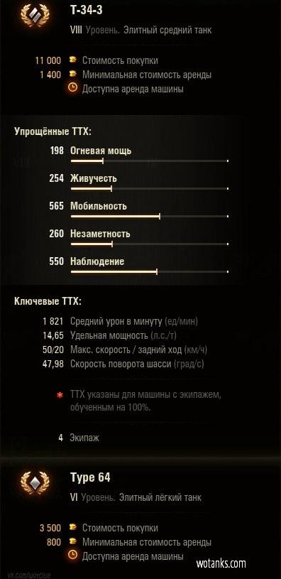 Аренда World of Tanks