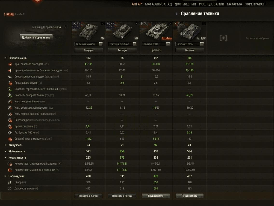 Сравнение танков в World of Tanks 9.16
